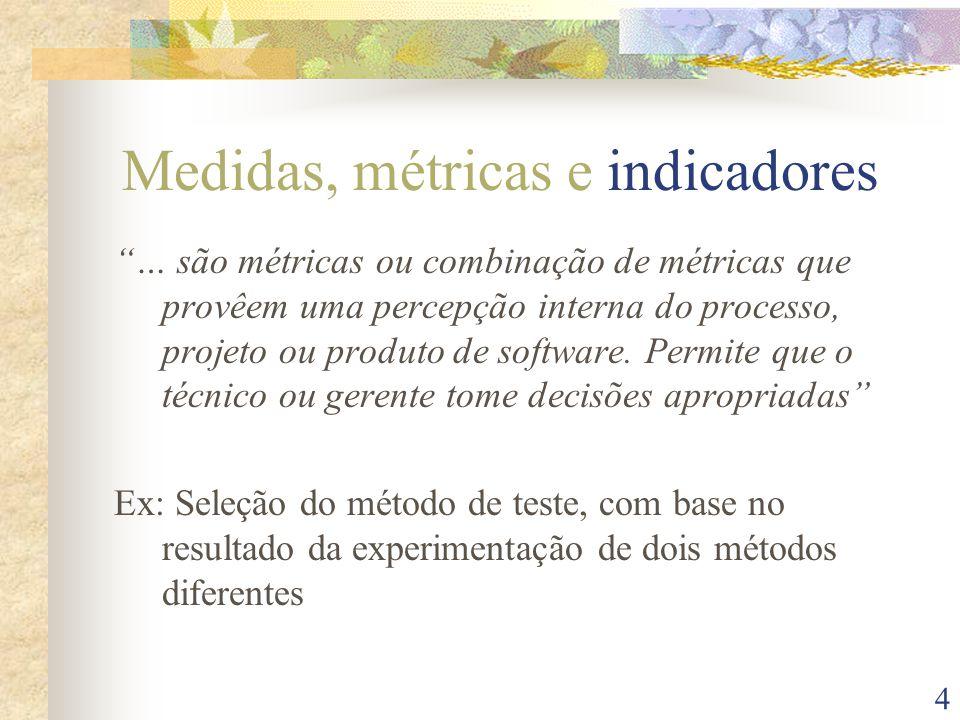 Medidas, métricas e indicadores
