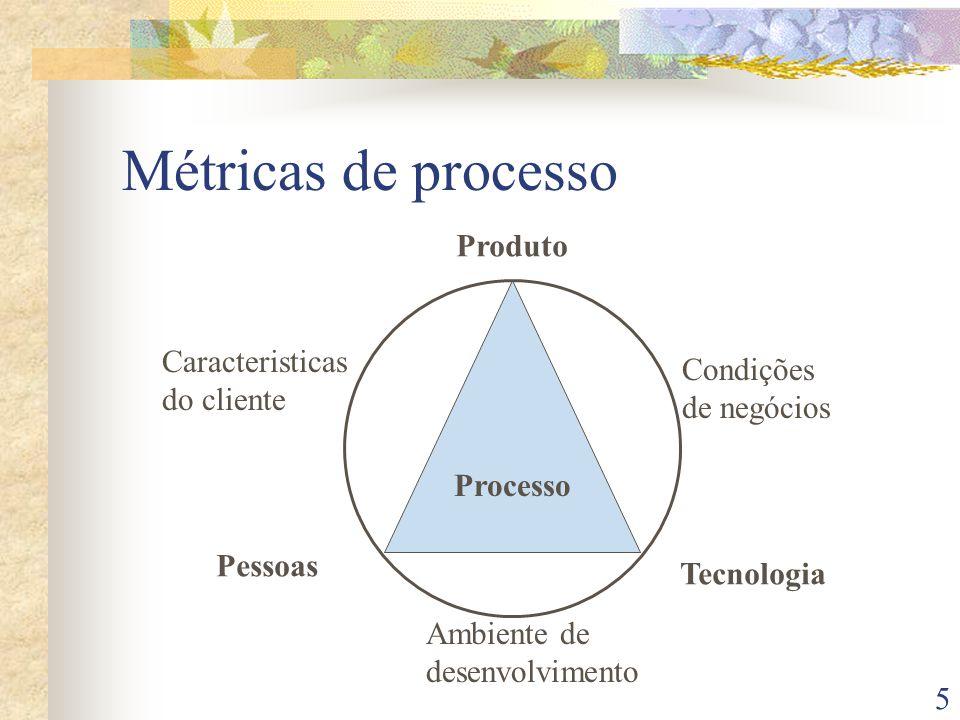 Métricas de processo Produto Caracteristicas Condições do cliente