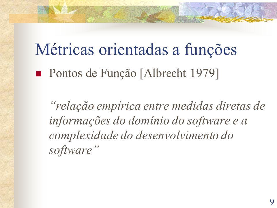 Métricas orientadas a funções