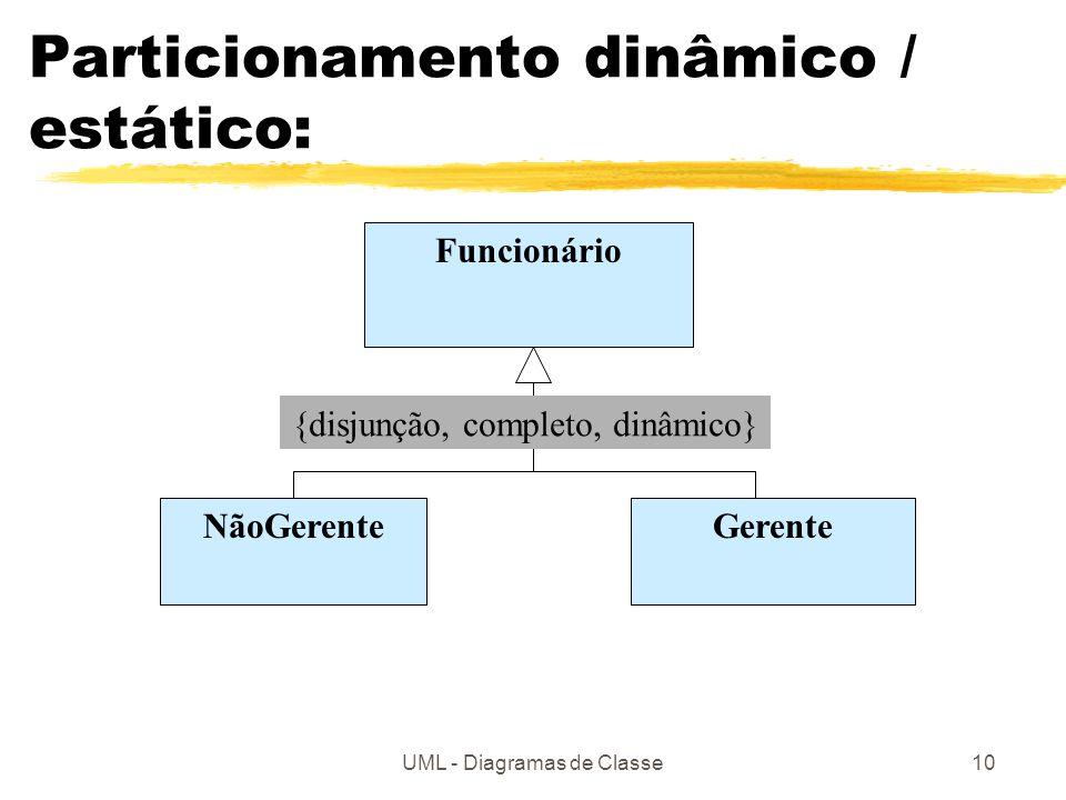 Particionamento dinâmico / estático: