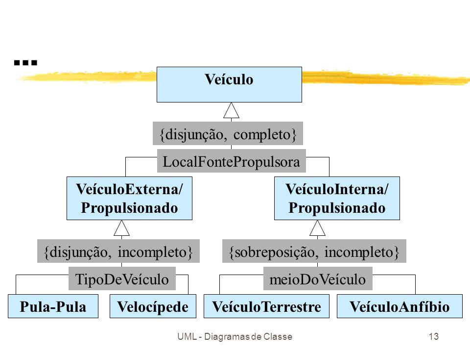 … Veículo {disjunção, completo} LocalFontePropulsora VeículoExterna/