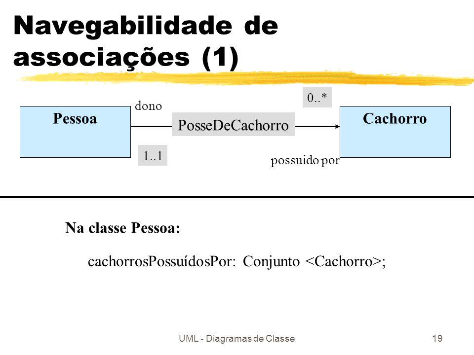 Navegabilidade de associações (1)