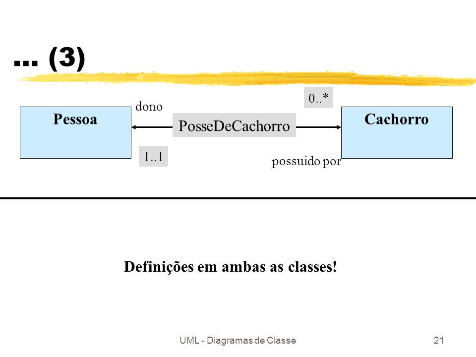 Definições em ambas as classes!