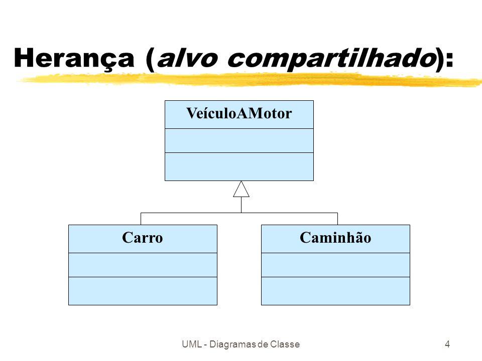 Herança (alvo compartilhado):