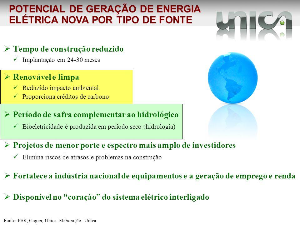 POTENCIAL DE GERAÇÃO DE ENERGIA ELÉTRICA NOVA POR TIPO DE FONTE
