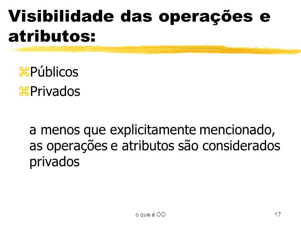 Visibilidade das operações e atributos: