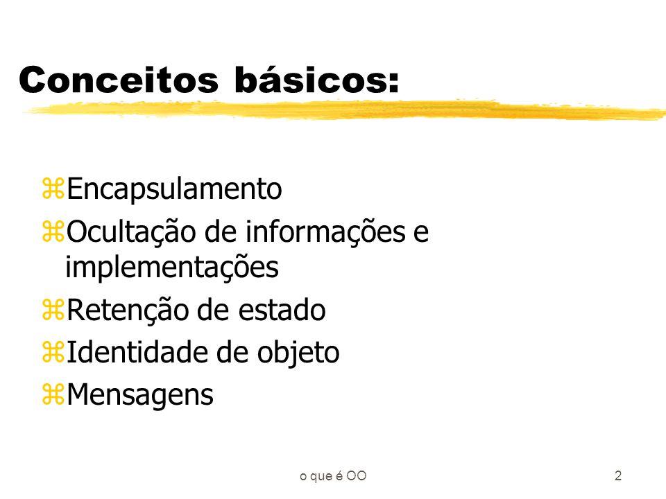 Conceitos básicos: Encapsulamento
