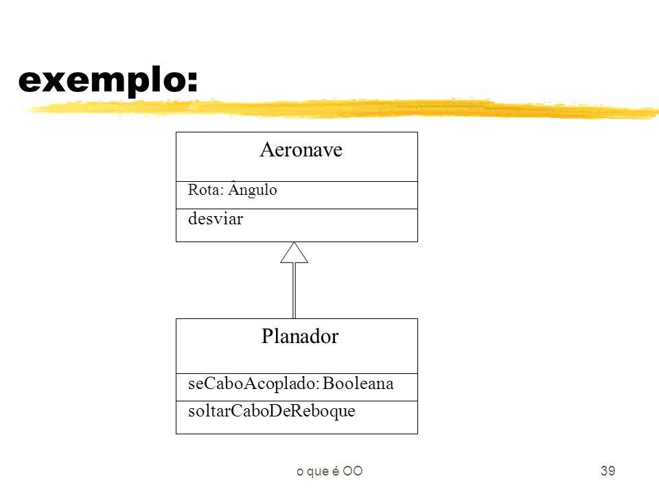 exemplo: Aeronave Planador desviar seCaboAcoplado: Booleana