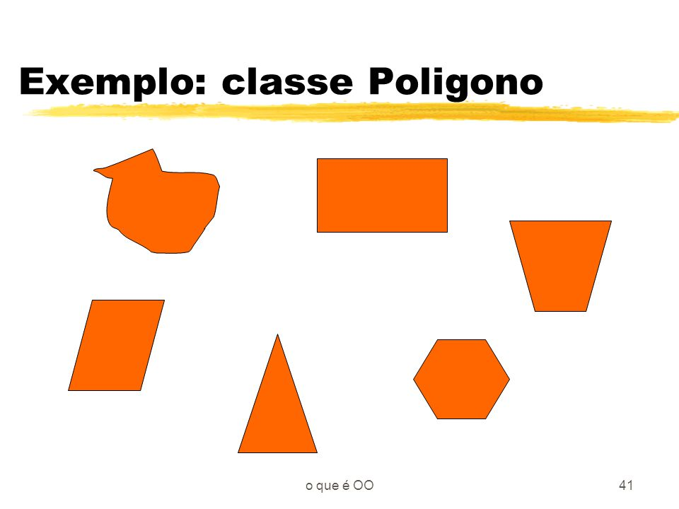 Exemplo: classe Poligono