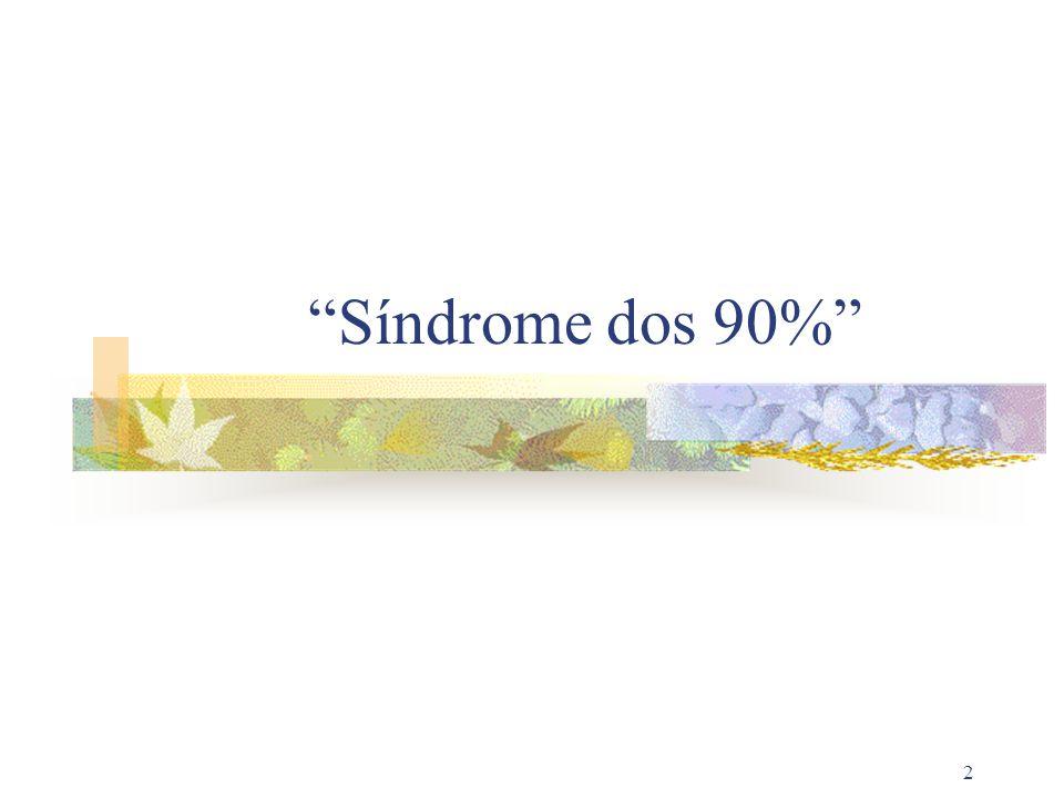 Síndrome dos 90%