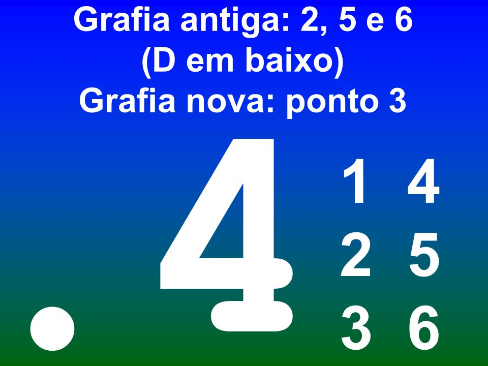 Ponto final Grafia antiga: 2, 5 e 6 (D em baixo) Grafia nova: ponto 3
