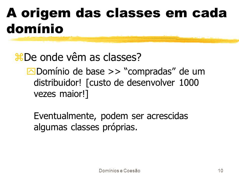 A origem das classes em cada domínio