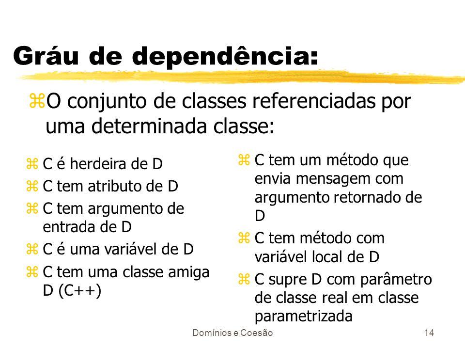 Gráu de dependência: O conjunto de classes referenciadas por uma determinada classe: C tem um método que envia mensagem com argumento retornado de D.