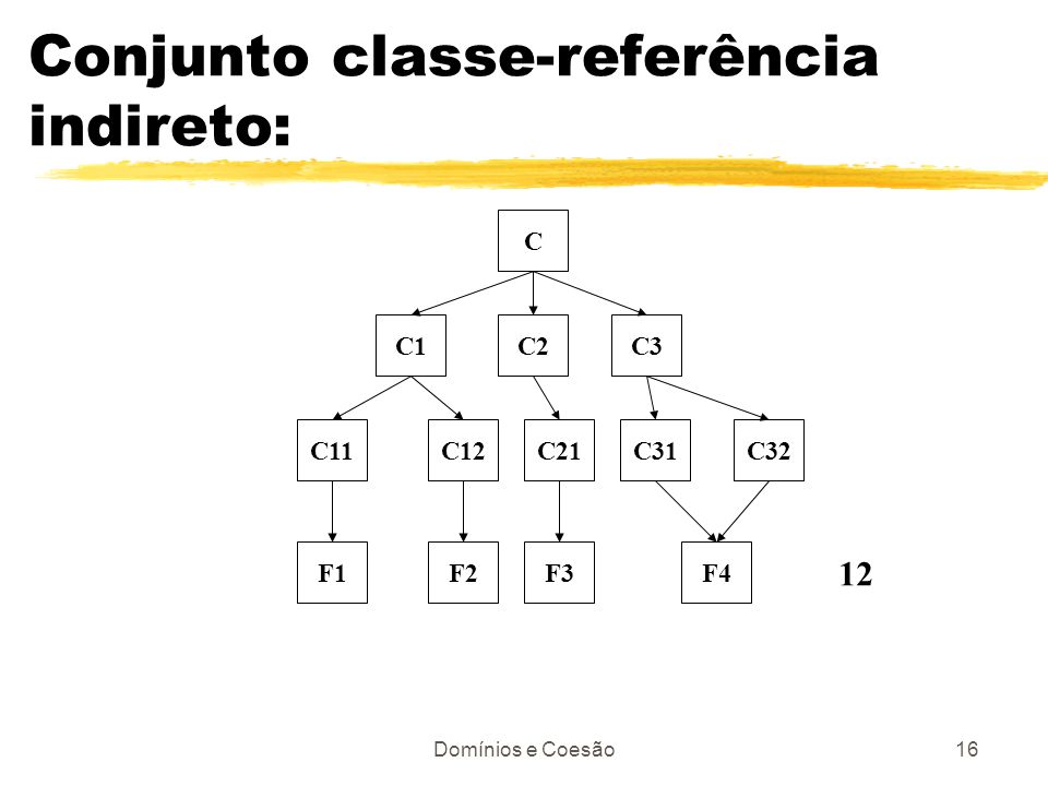 Conjunto classe-referência indireto: