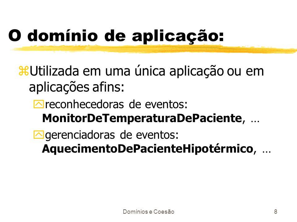 O domínio de aplicação: