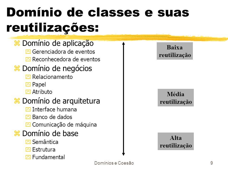 Domínio de classes e suas reutilizações: