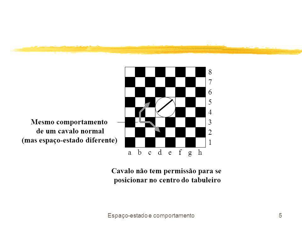 (mas espaço-estado diferente) 3 2 1 a b c d e f g h