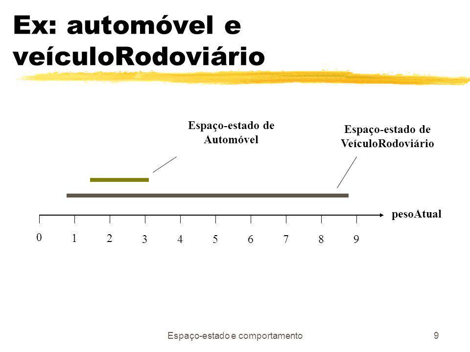 Ex: automóvel e veículoRodoviário
