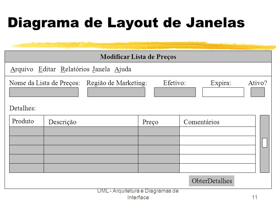 Diagrama de Layout de Janelas