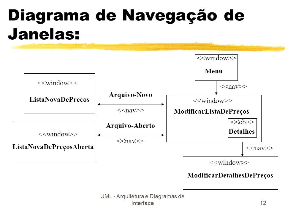 Diagrama de Navegação de Janelas: