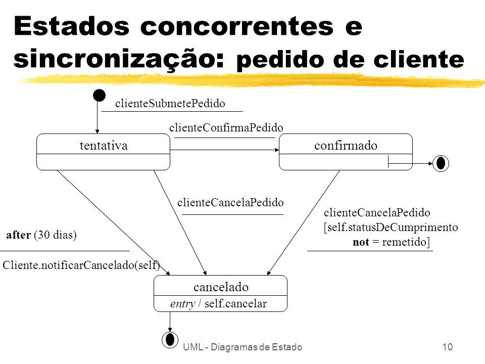 Estados concorrentes e sincronização: pedido de cliente