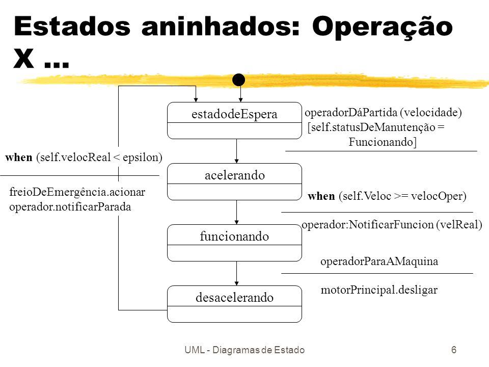 Estados aninhados: Operação X …