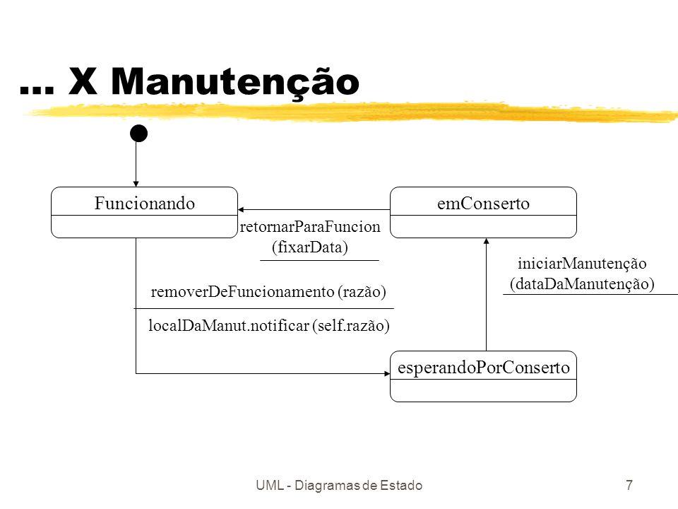 … X Manutenção Funcionando emConserto esperandoPorConserto