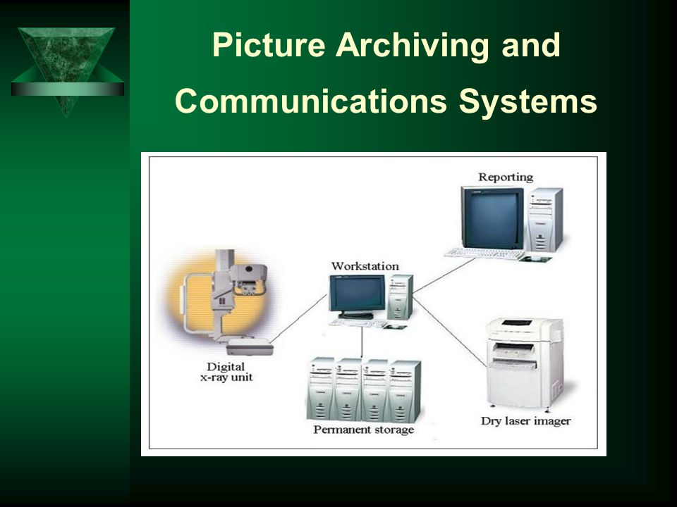 Picture Archiving and Communications Systems