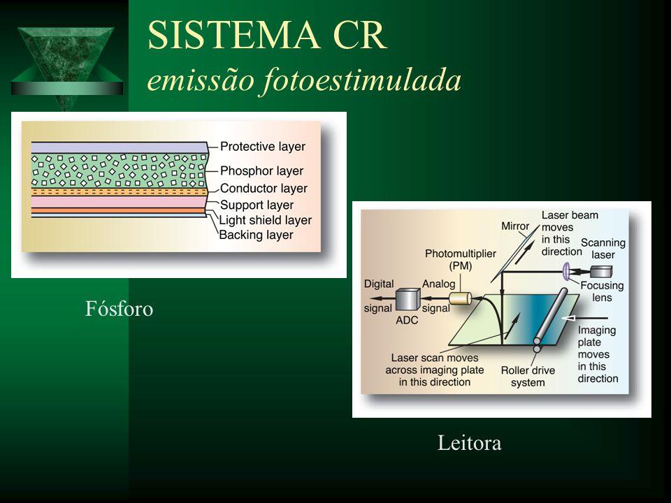 SISTEMA CR emissão fotoestimulada
