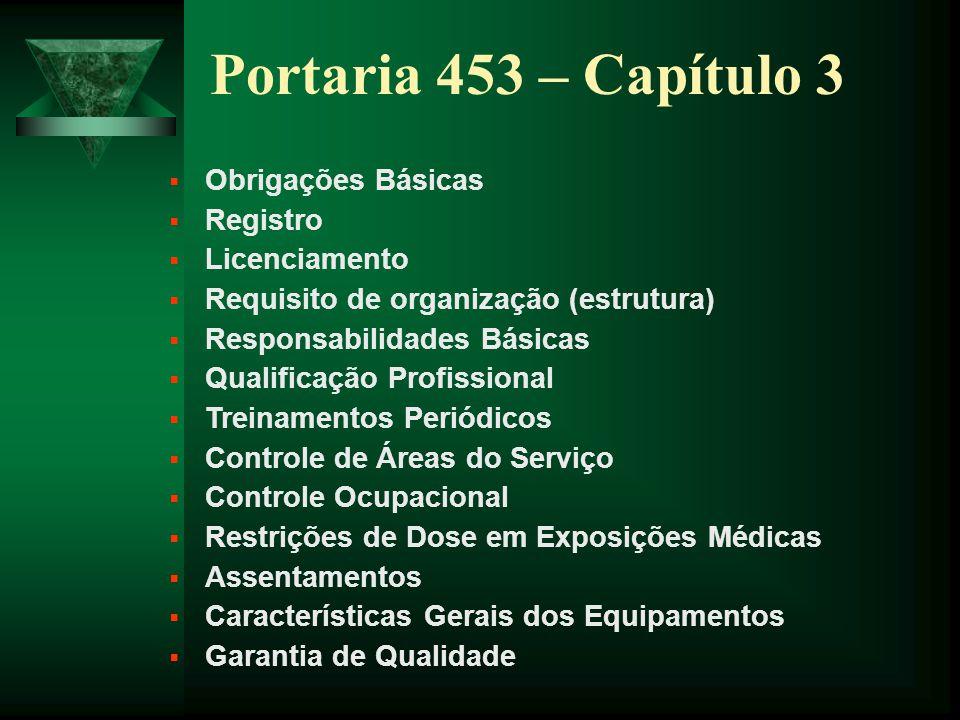 Portaria 453 – Capítulo 3 Obrigações Básicas Registro Licenciamento
