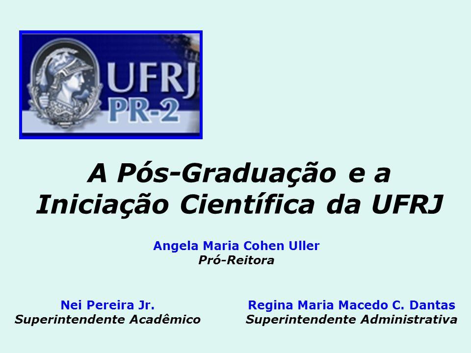 A Pós-Graduação e a Iniciação Científica da UFRJ