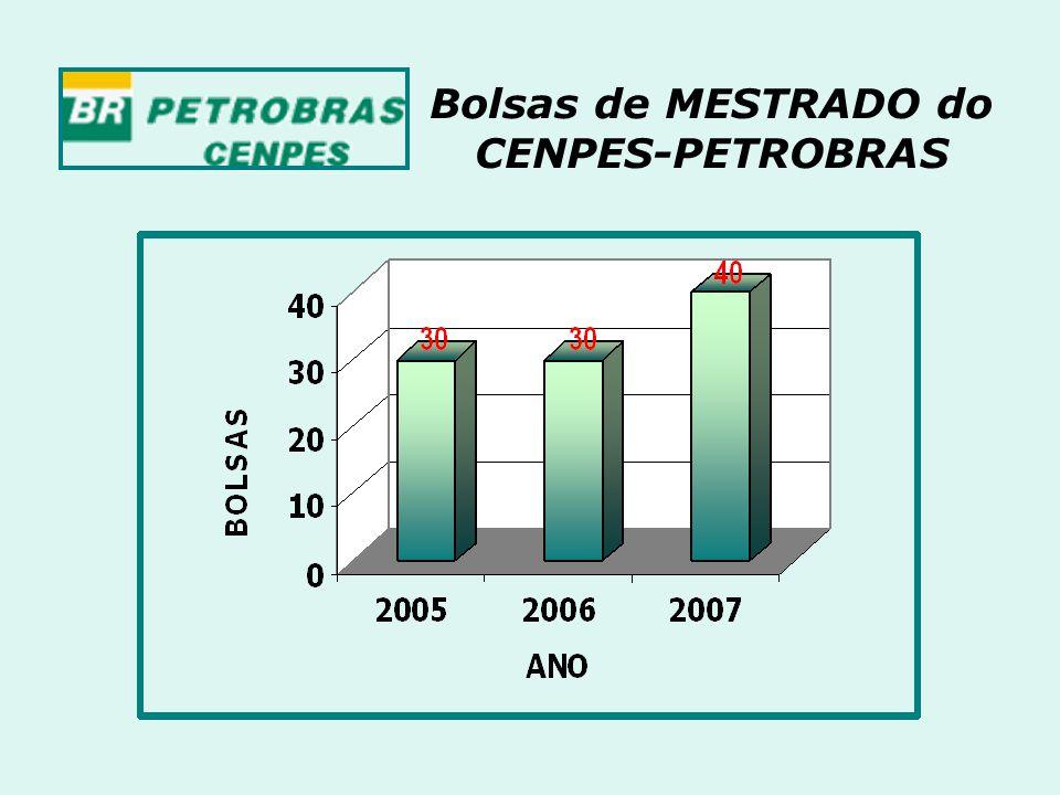 Bolsas de MESTRADO do CENPES-PETROBRAS