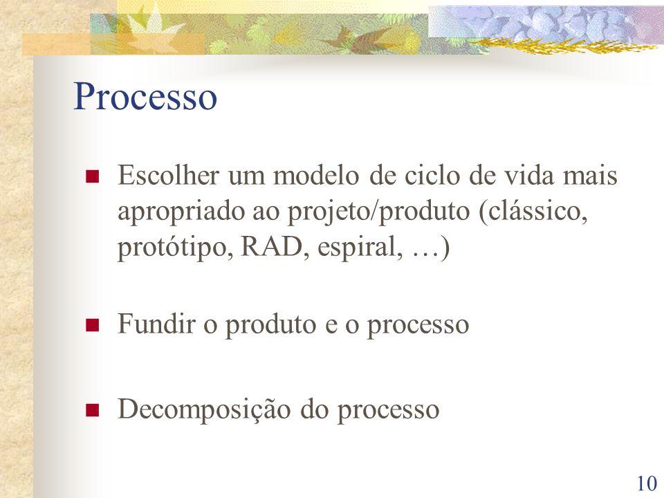Processo Escolher um modelo de ciclo de vida mais apropriado ao projeto/produto (clássico, protótipo, RAD, espiral, …)