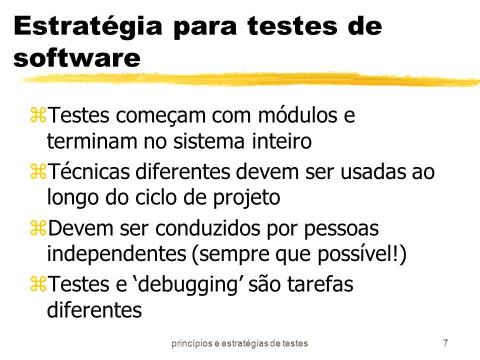 Estratégia para testes de software