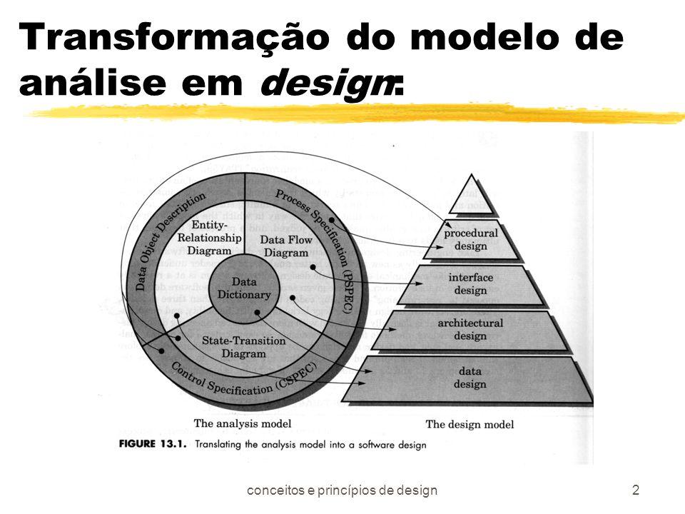 Transformação do modelo de análise em design: