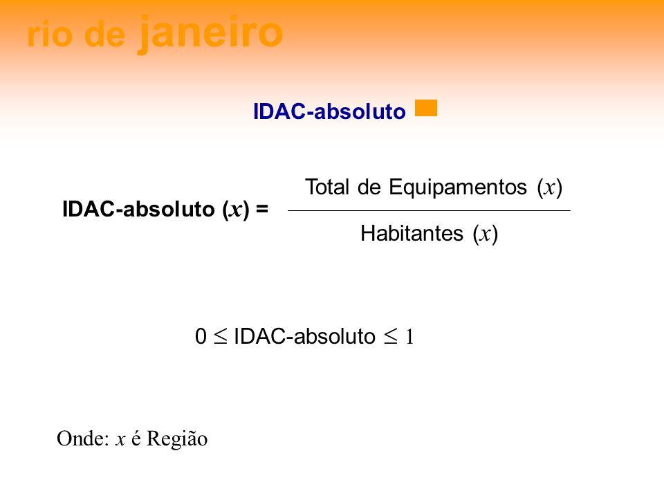 rio de janeiro IDAC-absoluto Total de Equipamentos (x) Habitantes (x)