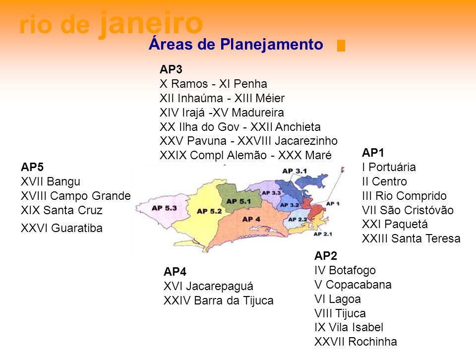 rio de janeiro Áreas de Planejamento AP3 X Ramos - XI Penha