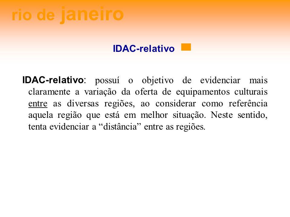 rio de janeiro IDAC-relativo