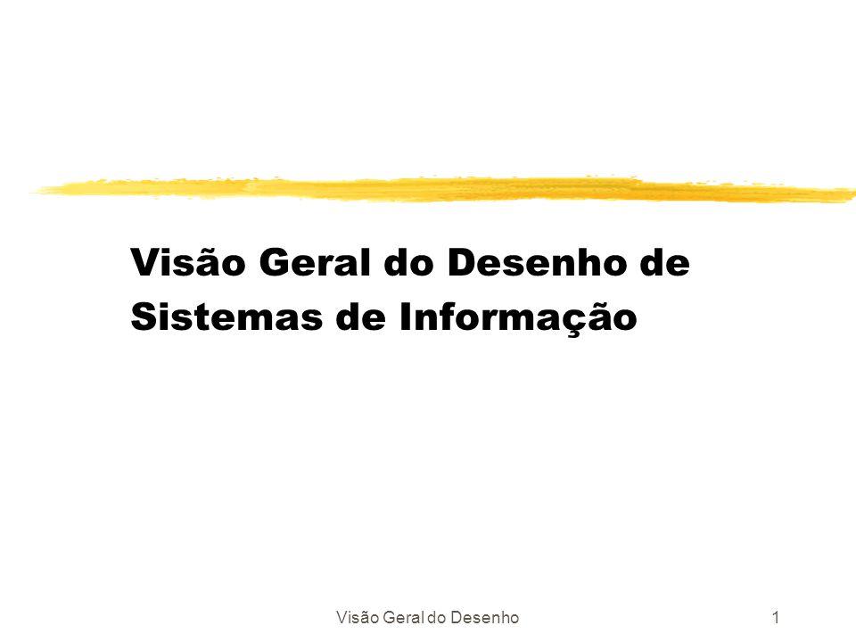 Visão Geral do Desenho de Sistemas de Informação