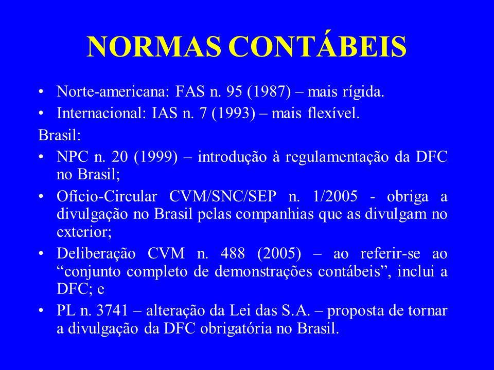 NORMAS CONTÁBEIS Norte-americana: FAS n. 95 (1987) – mais rígida.