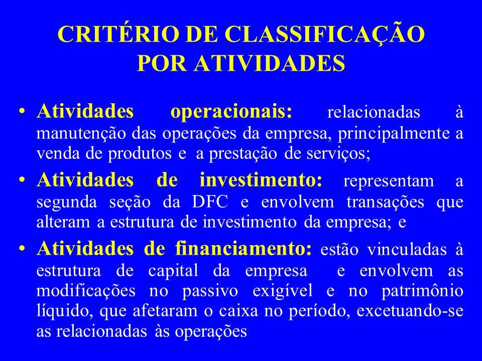CRITÉRIO DE CLASSIFICAÇÃO POR ATIVIDADES