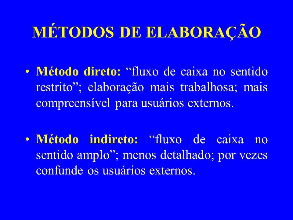 MÉTODOS DE ELABORAÇÃO Método direto: fluxo de caixa no sentido restrito ; elaboração mais trabalhosa; mais compreensível para usuários externos.