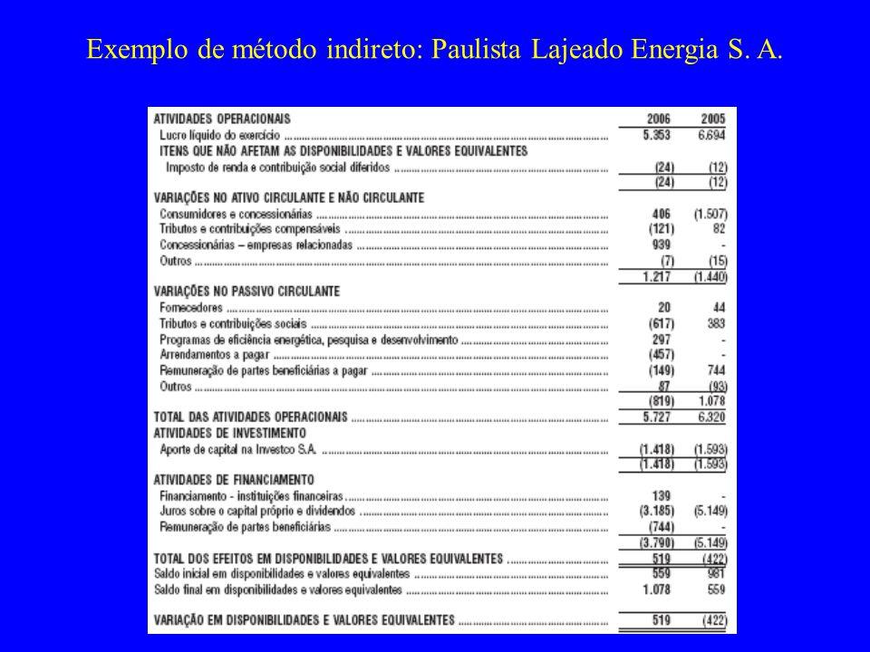 Exemplo de método indireto: Paulista Lajeado Energia S. A.