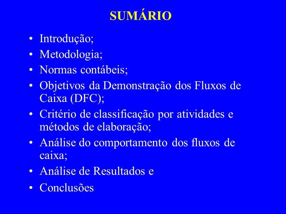 SUMÁRIO Introdução; Metodologia; Normas contábeis;