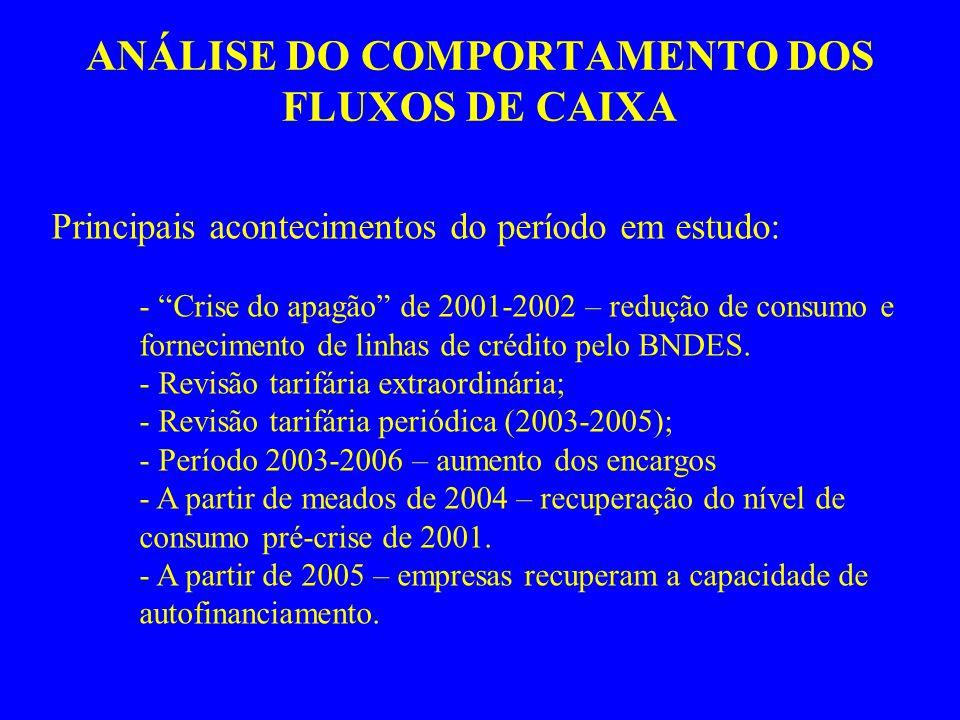ANÁLISE DO COMPORTAMENTO DOS FLUXOS DE CAIXA