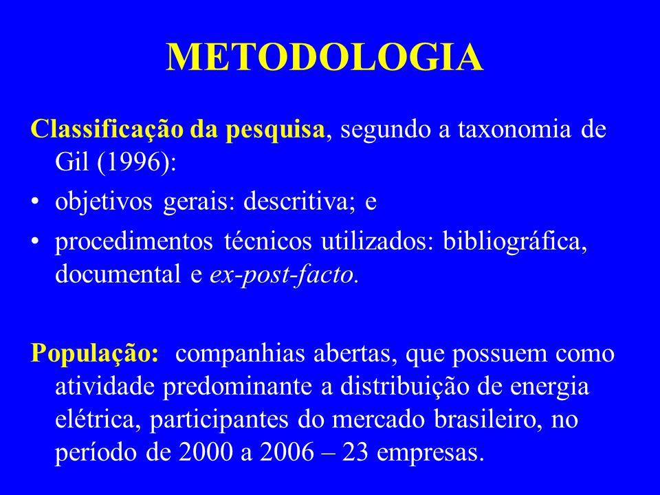 METODOLOGIA Classificação da pesquisa, segundo a taxonomia de Gil (1996): objetivos gerais: descritiva; e.