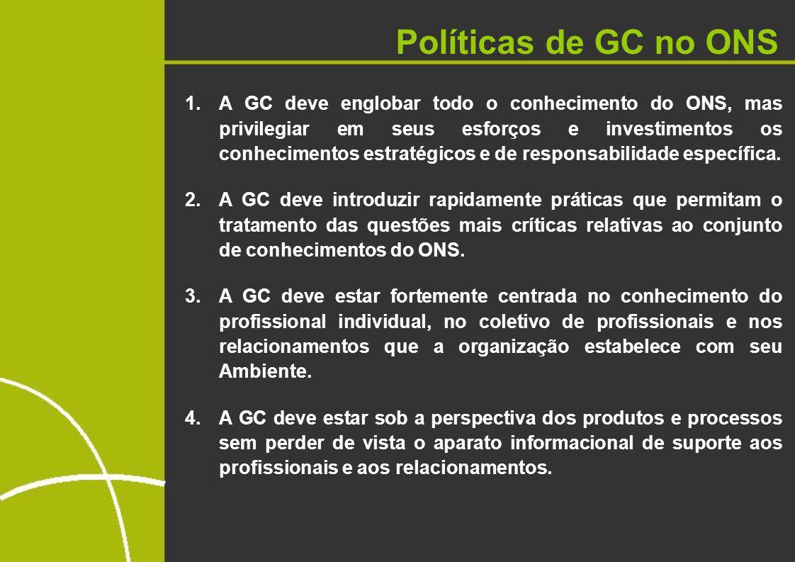 Políticas de GC no ONS