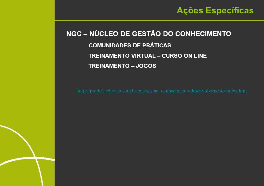 Ações Específicas NGC – NÚCLEO DE GESTÃO DO CONHECIMENTO