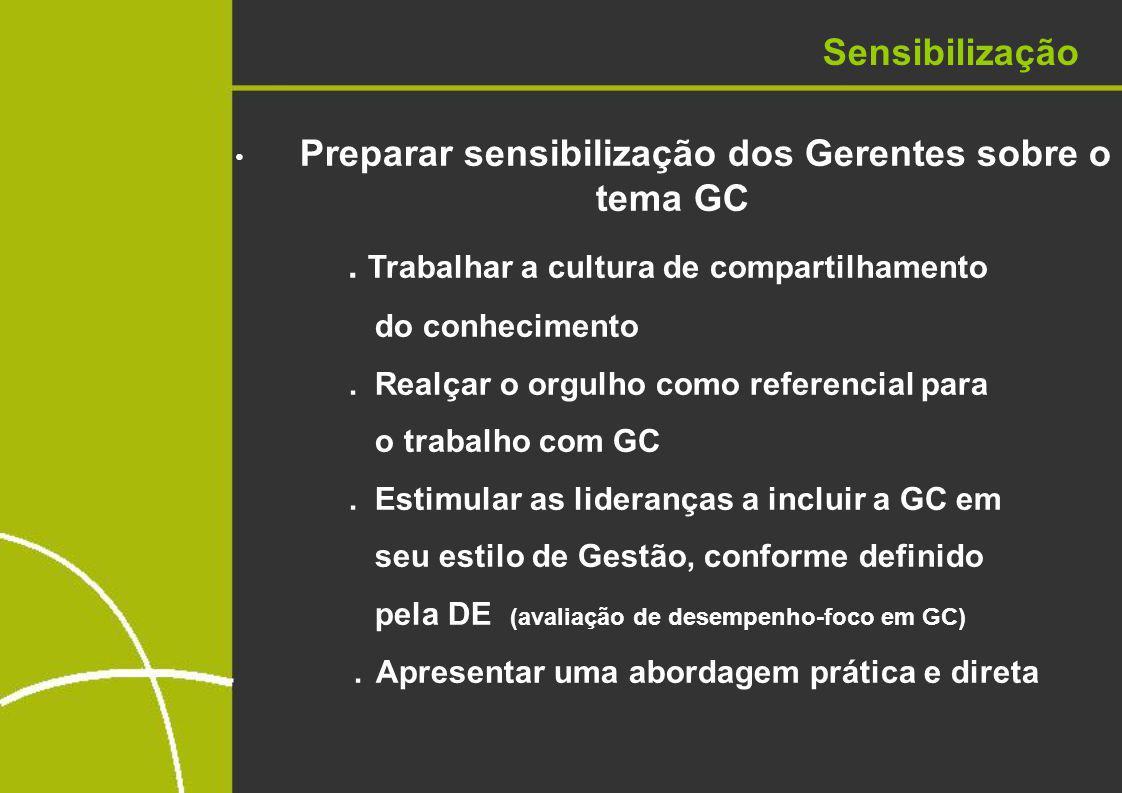 Preparar sensibilização dos Gerentes sobre o tema GC
