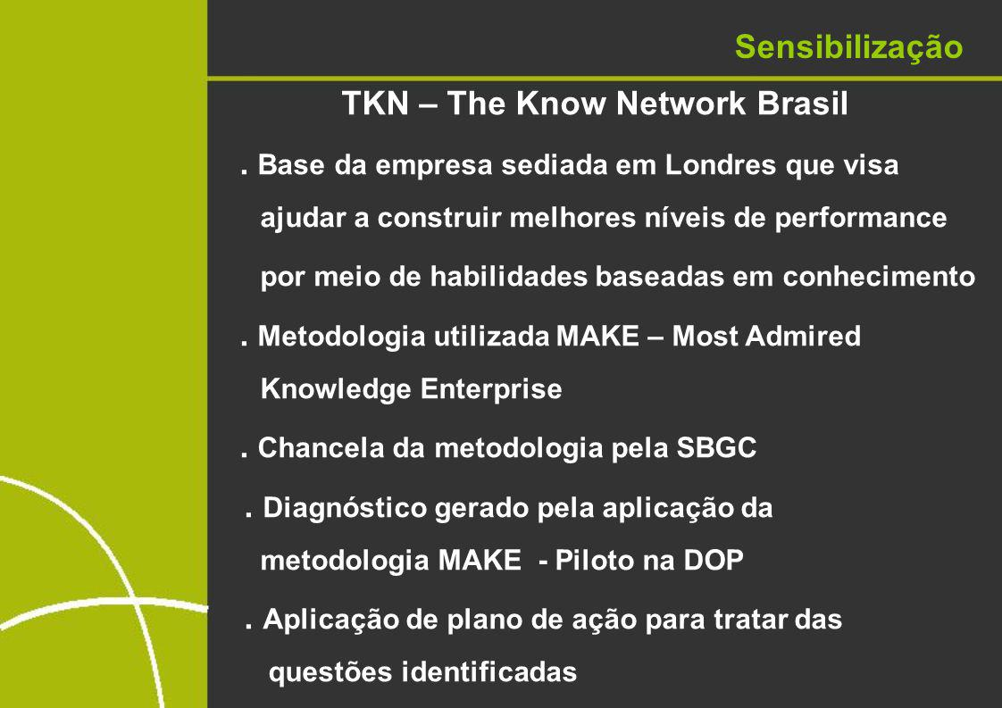 TKN – The Know Network Brasil